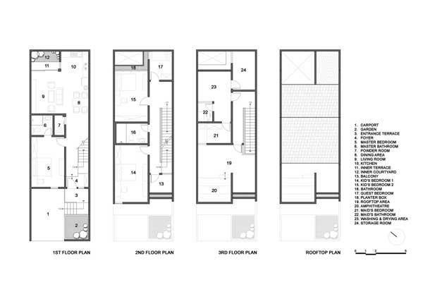 Denah Ambivert House Ukuran 6x12