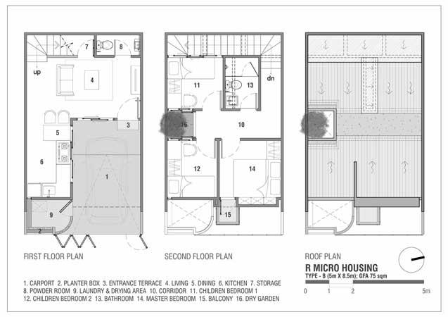 Denah Rumah Minimalis R Micro Housing