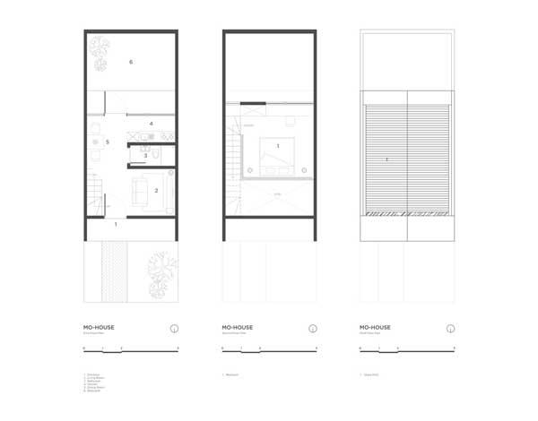 Denah Rumah Minimalis Mo House