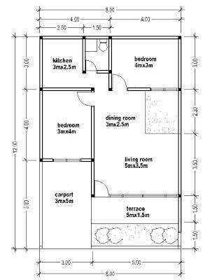 denah rumah sederhana ukuran 8x12