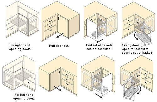 kabinet laci bawah