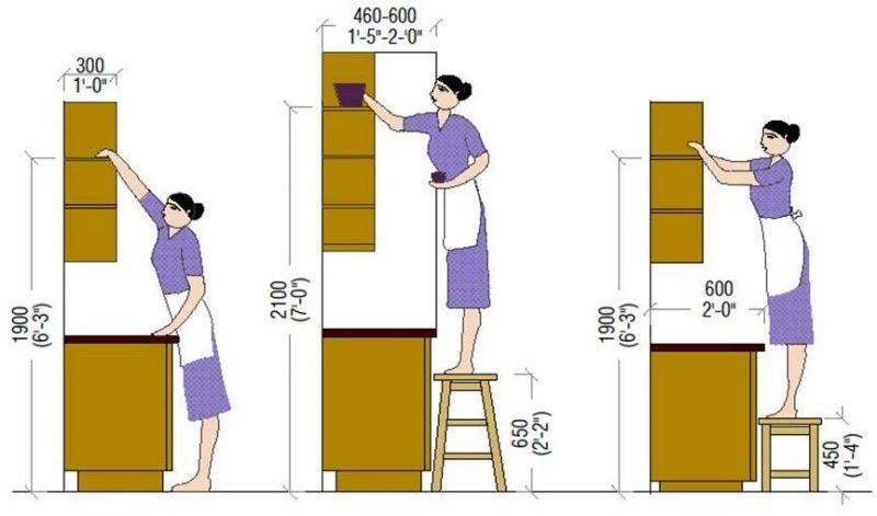 tinggi kitchen set