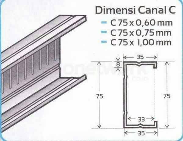 dimensi kanal c