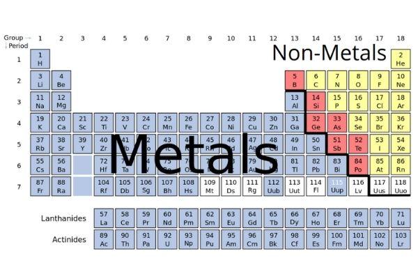 unsur logam